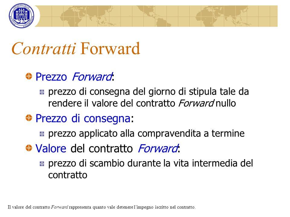 Contratti Forward Prezzo Forward: prezzo di consegna del giorno di stipula tale da rendere il valore del contratto Forward nullo Prezzo di consegna: p