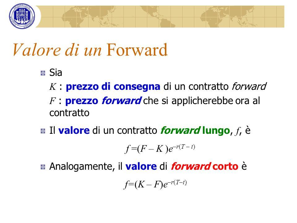Valore di un Forward Sia K : prezzo di consegna di un contratto forward F : prezzo forward che si applicherebbe ora al contratto Il valore di un contr