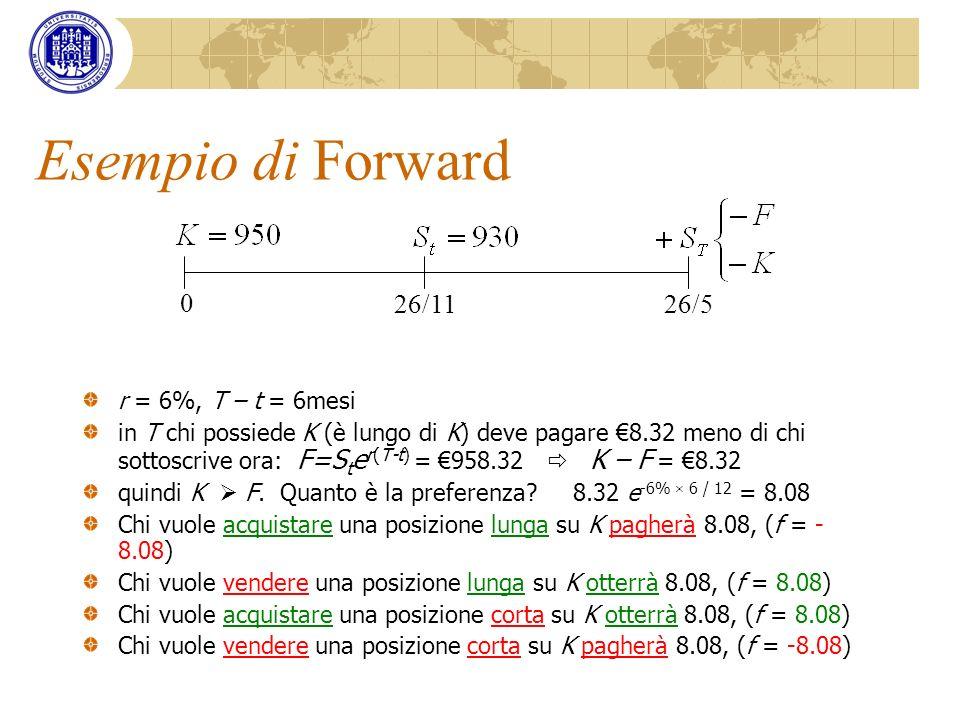 Esempio di Forward r = 6%, T – t = 6mesi in T chi possiede K (è lungo di K) deve pagare 8.32 meno di chi sottoscrive ora: F=S t e r(T-t) = 958.32 K –