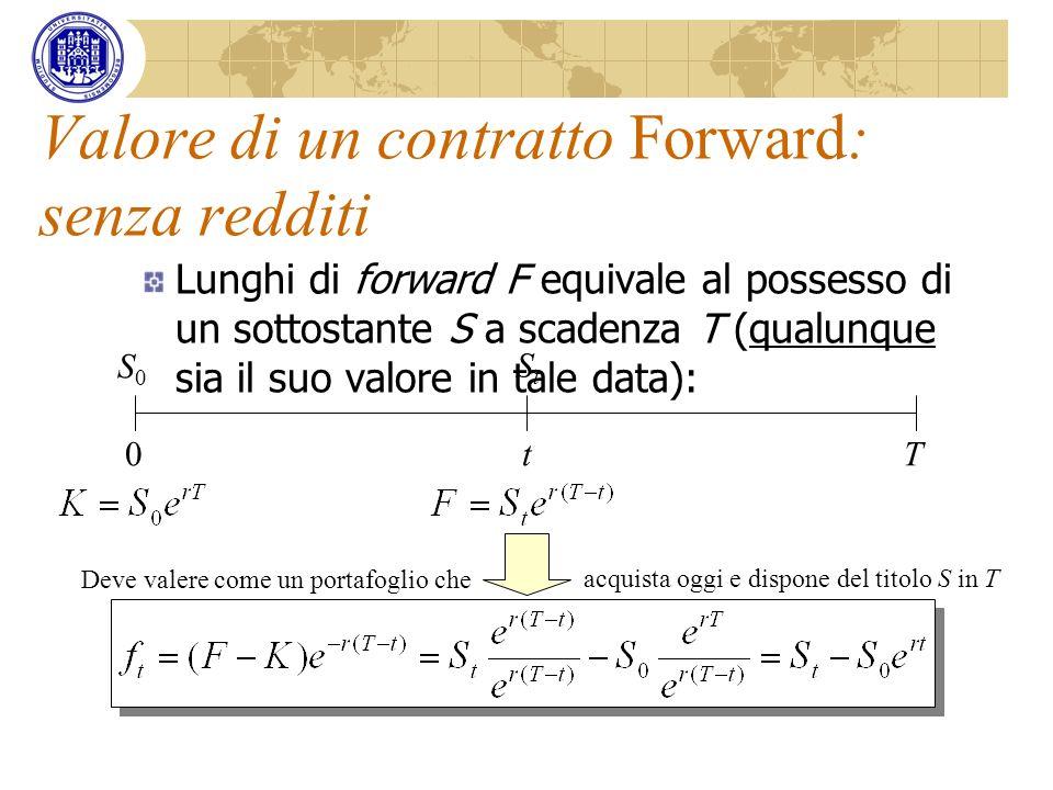 Valore di un contratto Forward: senza redditi Lunghi di forward F equivale al possesso di un sottostante S a scadenza T (qualunque sia il suo valore i