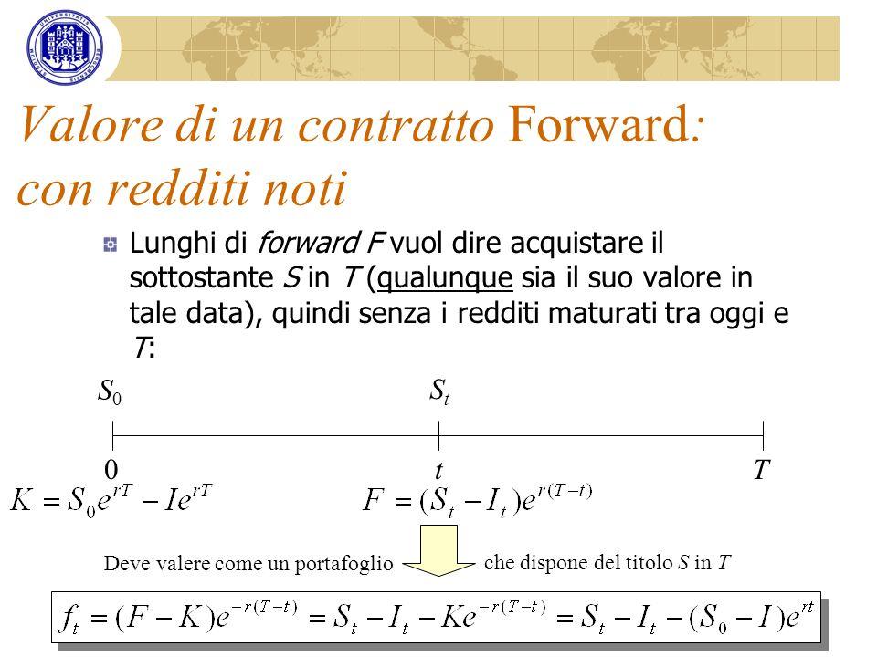 Valore di un contratto Forward: con redditi noti Lunghi di forward F vuol dire acquistare il sottostante S in T (qualunque sia il suo valore in tale d