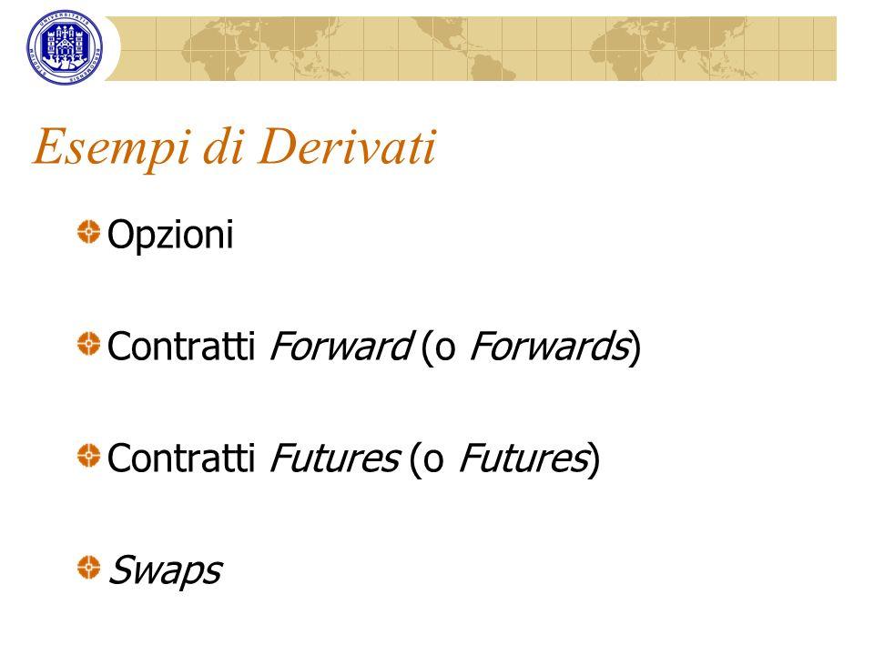Esempi di Derivati Opzioni Contratti Forward (o Forwards) Contratti Futures (o Futures) Swaps