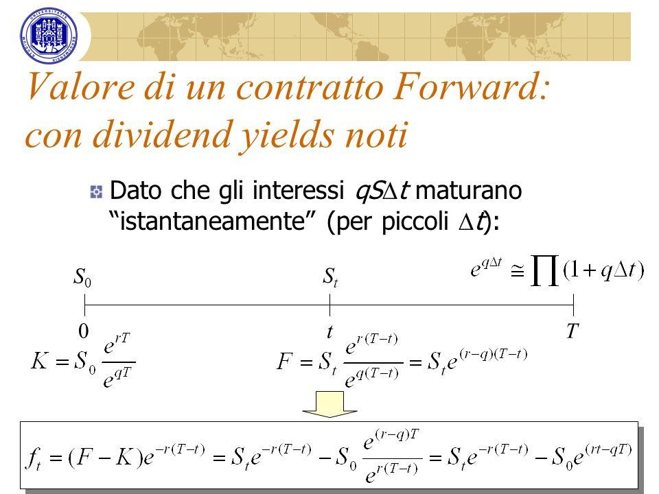 Valore di un contratto Forward: con dividend yields noti Dato che gli interessi qS t maturano istantaneamente (per piccoli t): 0tT S0S0 StSt