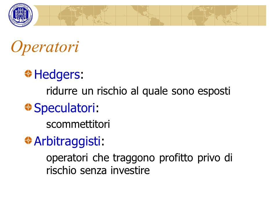Operatori Hedgers: ridurre un rischio al quale sono esposti Speculatori: scommettitori Arbitraggisti: operatori che traggono profitto privo di rischio