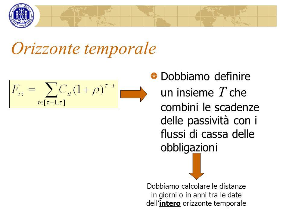 Orizzonte temporale Dobbiamo definire un insieme T che combini le scadenze delle passività con i flussi di cassa delle obbligazioni Dobbiamo calcolare