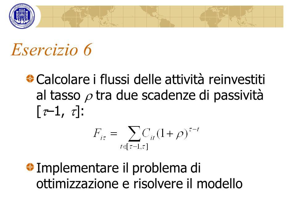 Esercizio 6 Calcolare i flussi delle attività reinvestiti al tasso tra due scadenze di passività [ –1, ]: Implementare il problema di ottimizzazione e