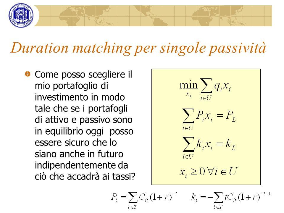Duration matching per singole passività Come posso scegliere il mio portafoglio di investimento in modo tale che se i portafogli di attivo e passivo s