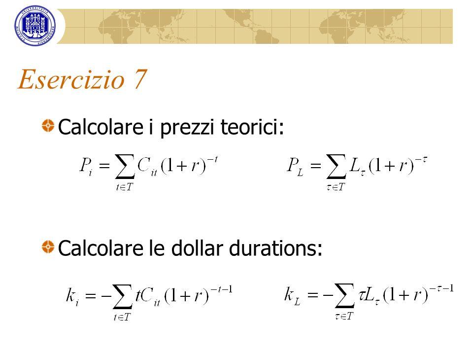 Esercizio 7 Calcolare i prezzi teorici: Calcolare le dollar durations: