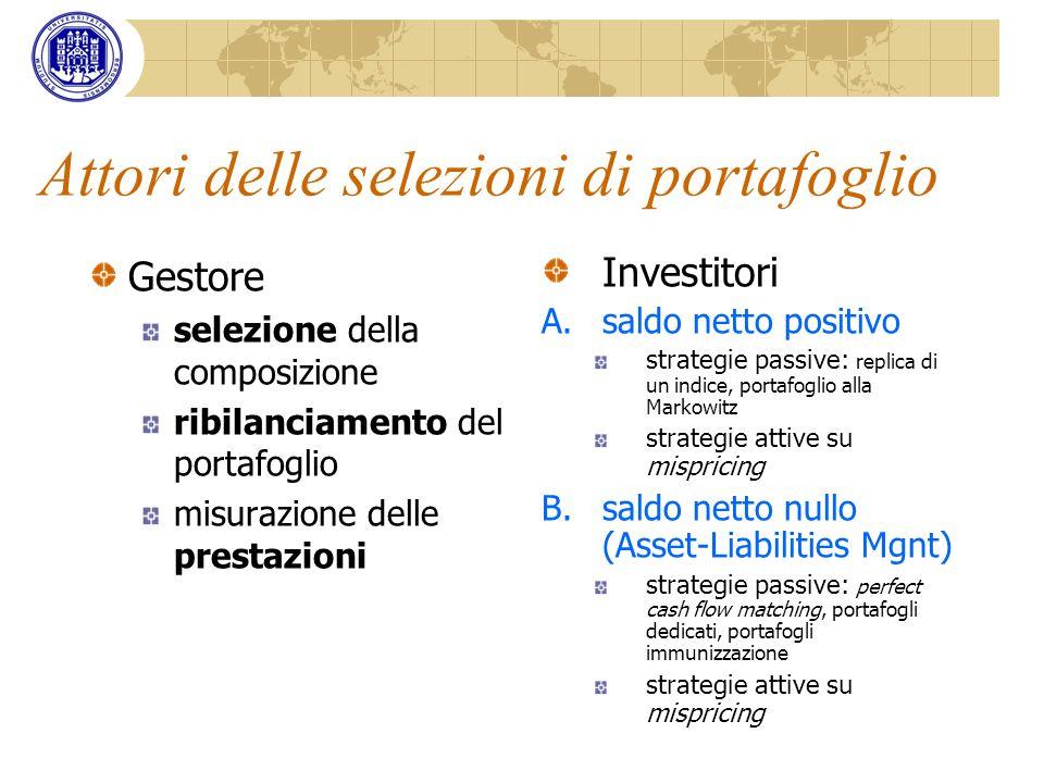 Attori delle selezioni di portafoglio Gestore selezione della composizione ribilanciamento del portafoglio misurazione delle prestazioni Investitori A