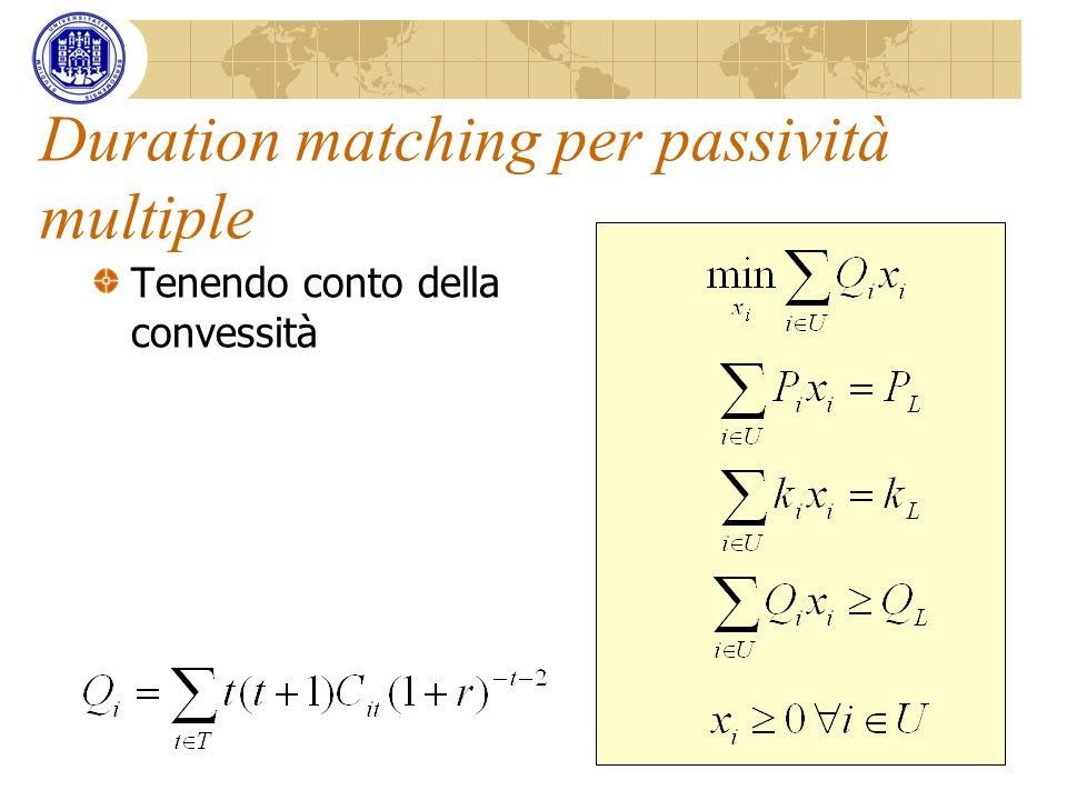 Duration matching per passività multiple Tenendo conto della convessità