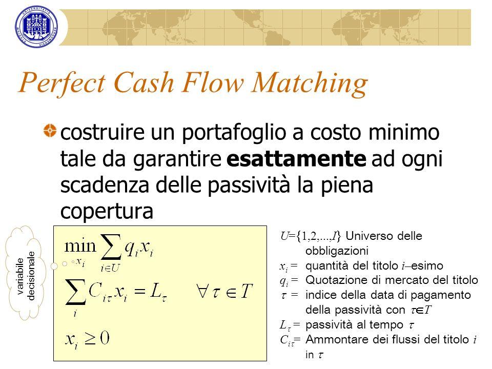Perfect Cash Flow Matching costruire un portafoglio a costo minimo tale da garantire esattamente ad ogni scadenza delle passività la piena copertura U