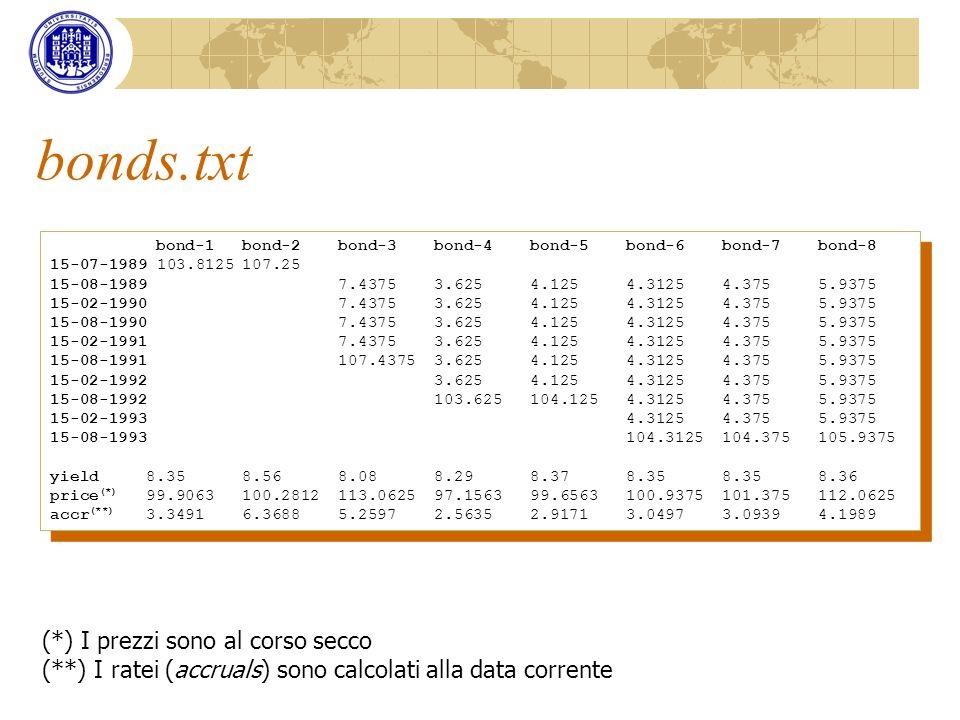 bonds.txt bond-1bond-2bond-3bond-4bond-5bond-6bond-7bond-8 15-07-1989 103.8125107.25 15-08-19897.43753.6254.1254.31254.3755.9375 15-02-19907.43753.625