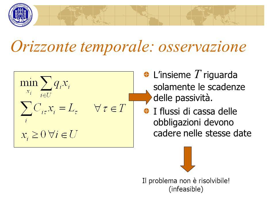 Orizzonte temporale: osservazione Linsieme T riguarda solamente le scadenze delle passività. I flussi di cassa delle obbligazioni devono cadere nelle