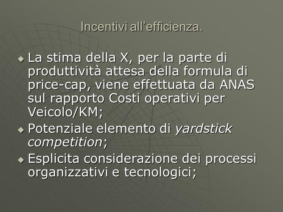 Incentivi allefficienza.Tabella 1: Costi operativi deflazionati 97-01: Var.
