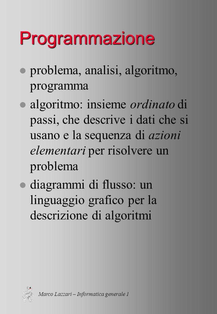 Marco Lazzari – Informatica generale 1 Programmazione l problema, analisi, algoritmo, programma l algoritmo: insieme ordinato di passi, che descrive i dati che si usano e la sequenza di azioni elementari per risolvere un problema l diagrammi di flusso: un linguaggio grafico per la descrizione di algoritmi