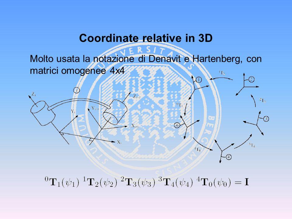 Coordinate relative in 3D Molto usata la notazione di Denavit e Hartenberg, con matrici omogenee 4x4
