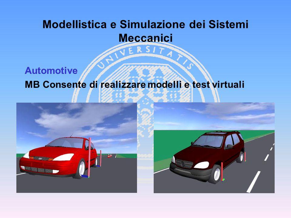 Modellistica e Simulazione dei Sistemi Meccanici E possibile testare il comportamento di componenti hardware (ad es freni, sospensioni) allinterno di un sistema più complesso simulato via software: HIL (hardware in the loop)