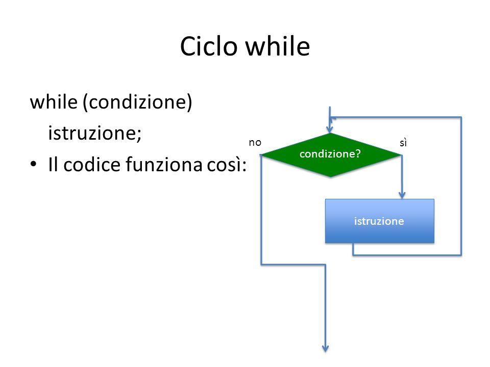 Ciclo while while (condizione) istruzione; Il codice funziona così: condizione istruzione no sì