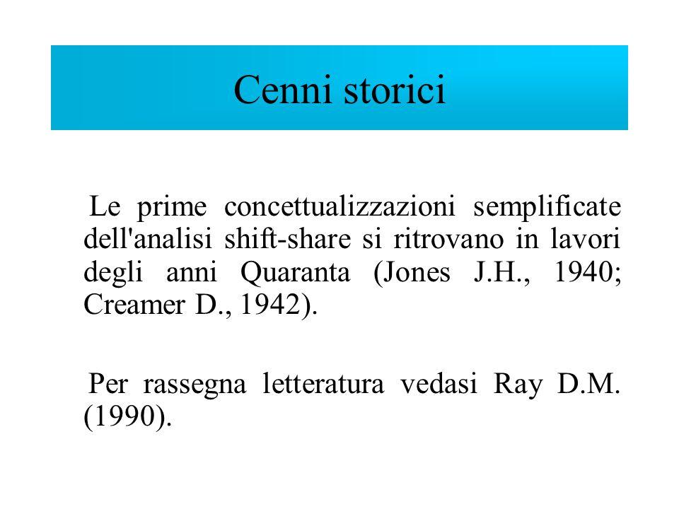 Cenni storici Le prime concettualizzazioni semplificate dell'analisi shift share si ritrovano in lavori degli anni Quaranta (Jones J.H., 1940; Creamer