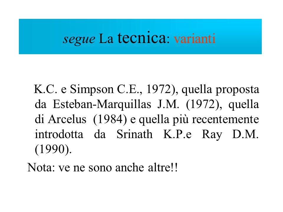 Varianti K.C. e Simpson C.E., 1972), quella proposta da Esteban Marquillas J.M. (1972), quella di Arcelus (1984) e quella più recentemente introdotta
