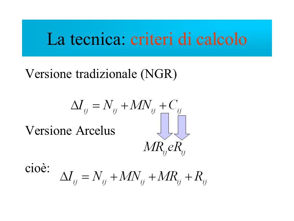 La tecnica: criteri di calcolo Versione tradizionale (NGR) Versione Arcelus cioè: