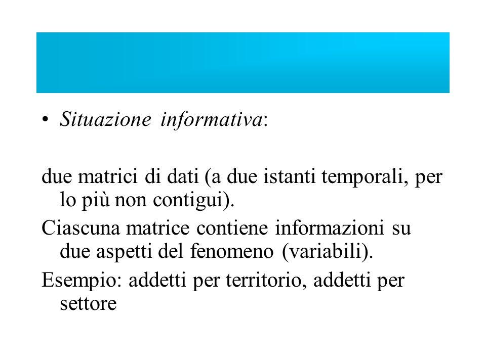 Situazione informativa: due matrici di dati (a due istanti temporali, per lo più non contigui). Ciascuna matrice contiene informazioni su due aspetti