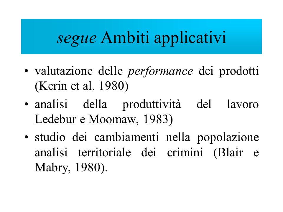 segue Ambiti applicativi valutazione delle performance dei prodotti (Kerin et al. 1980) analisi della produttività del lavoro Ledebur e Moomaw, 1983)