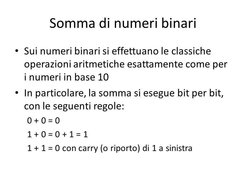 Somma di numeri binari Sui numeri binari si effettuano le classiche operazioni aritmetiche esattamente come per i numeri in base 10 In particolare, la somma si esegue bit per bit, con le seguenti regole: 0 + 0 = 0 1 + 0 = 0 + 1 = 1 1 + 1 = 0 con carry (o riporto) di 1 a sinistra