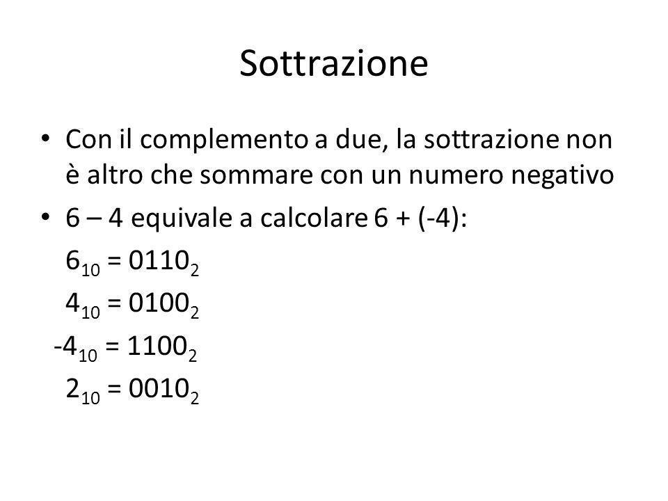 Sottrazione Con il complemento a due, la sottrazione non è altro che sommare con un numero negativo 6 – 4 equivale a calcolare 6 + (-4): 6 10 = 0110 2 4 10 = 0100 2 -4 10 = 1100 2 2 10 = 0010 2