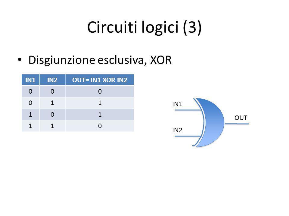 Circuiti logici (3) Disgiunzione esclusiva, XOR IN1IN2OUT= IN1 XOR IN2 000 011 101 110 IN1 IN2 OUT