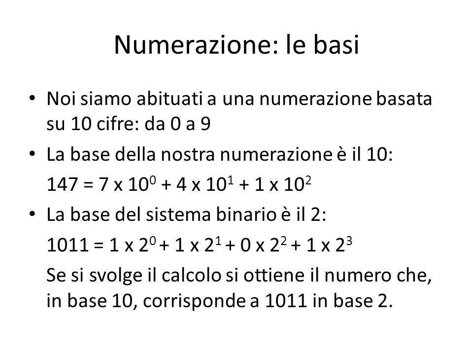 Numerazione: le basi Noi siamo abituati a una numerazione basata su 10 cifre: da 0 a 9 La base della nostra numerazione è il 10: 147 = 7 x 10 0 + 4 x 10 1 + 1 x 10 2 La base del sistema binario è il 2: 1011 = 1 x 2 0 + 1 x 2 1 + 0 x 2 2 + 1 x 2 3 Se si svolge il calcolo si ottiene il numero che, in base 10, corrisponde a 1011 in base 2.