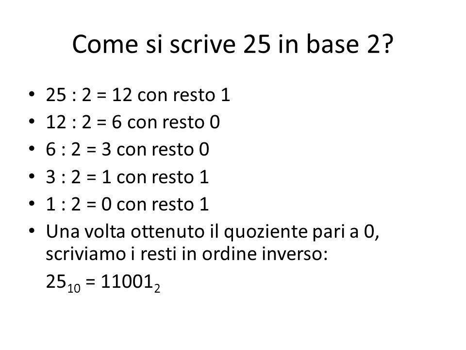 Come si scrive 25 in base 2.