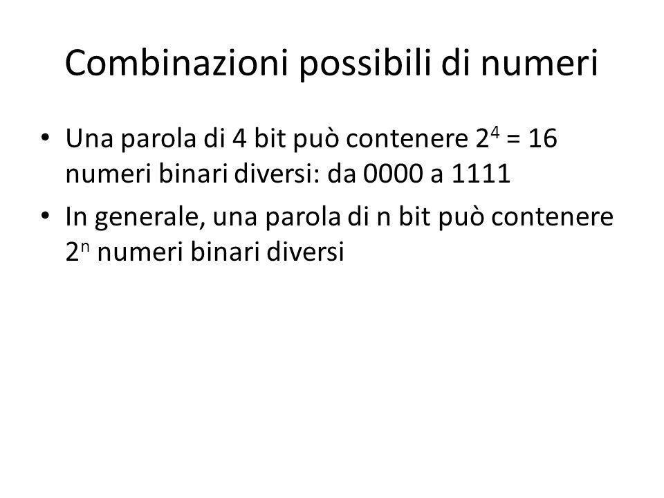 Combinazioni possibili di numeri Una parola di 4 bit può contenere 2 4 = 16 numeri binari diversi: da 0000 a 1111 In generale, una parola di n bit può contenere 2 n numeri binari diversi