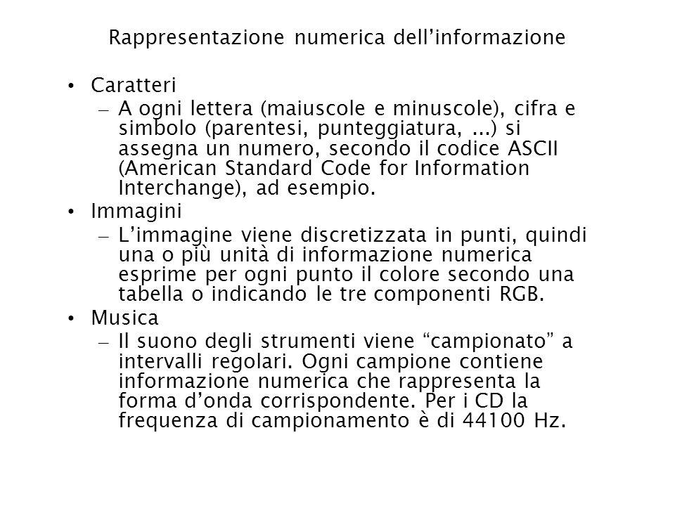 Rappresentazione numerica dellinformazione Caratteri – A ogni lettera (maiuscole e minuscole), cifra e simbolo (parentesi, punteggiatura,...) si assegna un numero, secondo il codice ASCII (American Standard Code for Information Interchange), ad esempio.