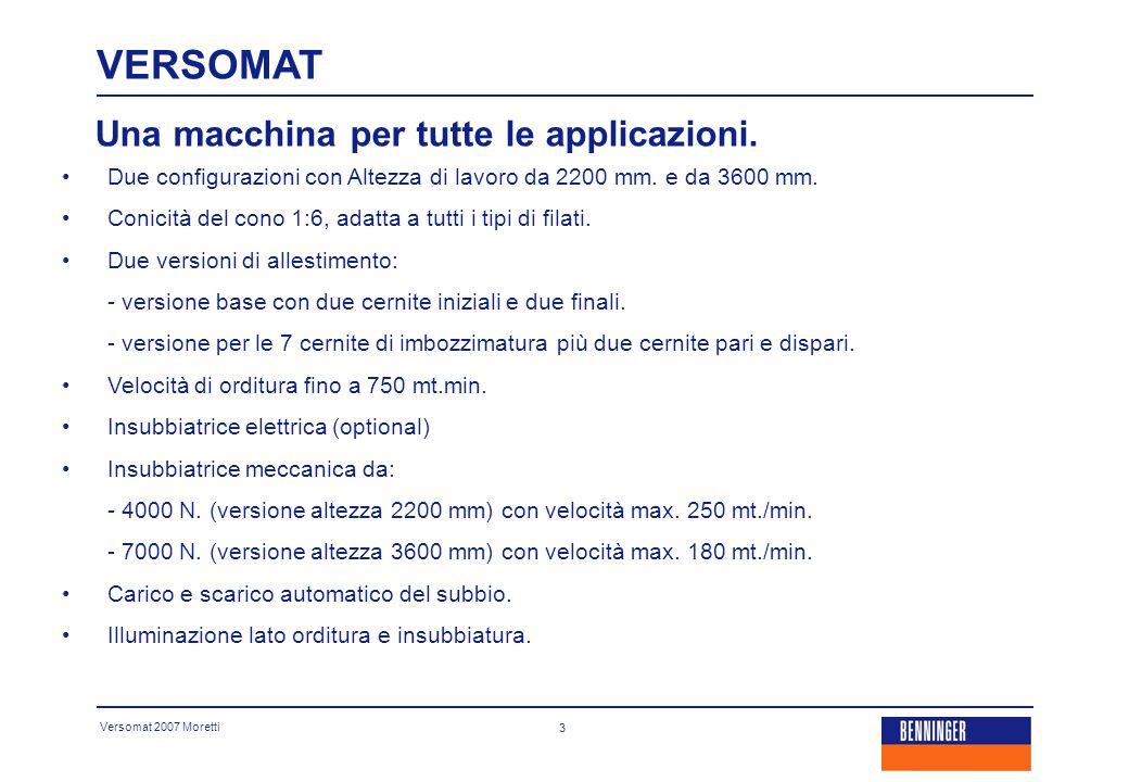 Versomat 2007 Moretti 14 Facile e completa gestione dellinserimento dei dati tessili. VERSOMAT