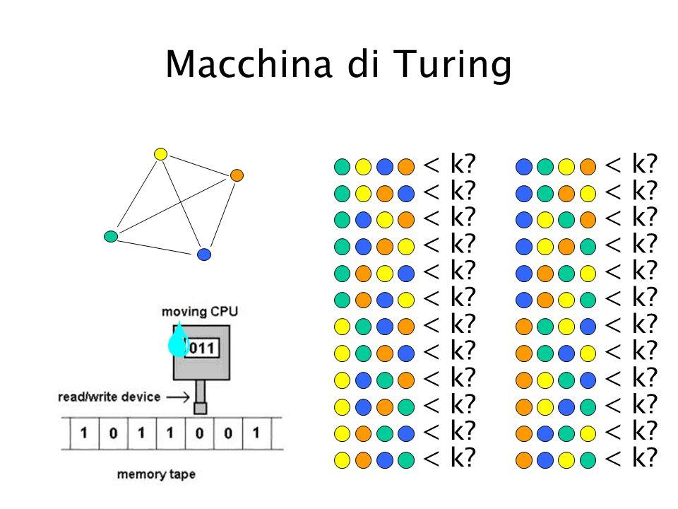 Macchina di Turing < k?