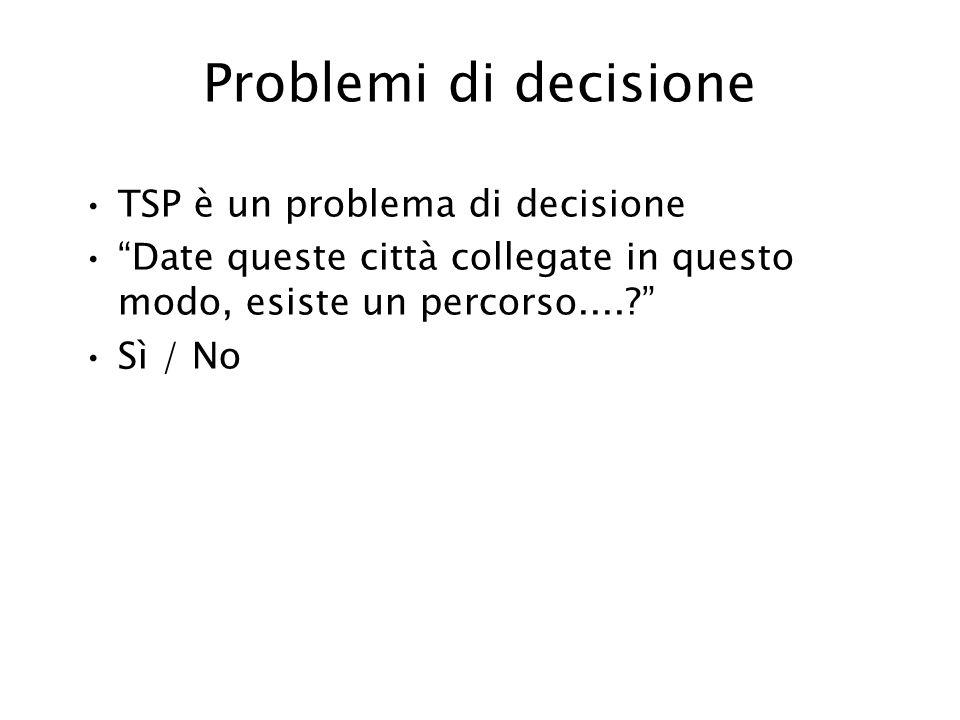 Problemi di decisione TSP è un problema di decisione Date queste città collegate in questo modo, esiste un percorso....? Sì / No