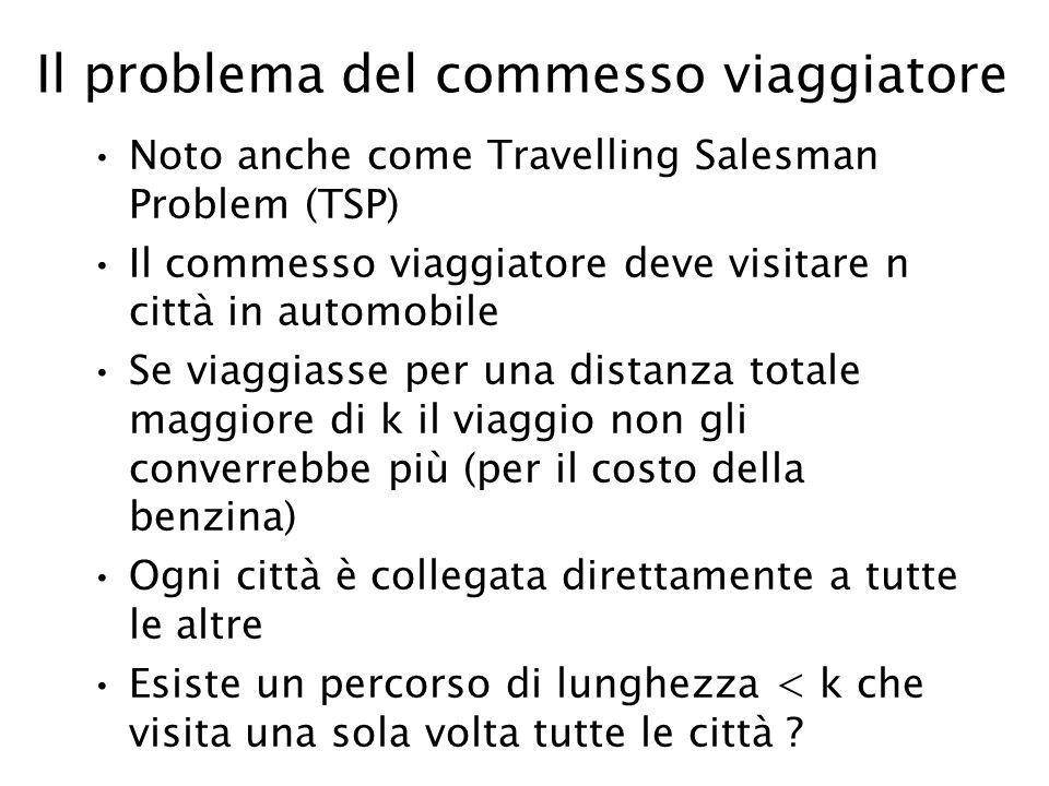 Il problema del commesso viaggiatore Noto anche come Travelling Salesman Problem (TSP) Il commesso viaggiatore deve visitare n città in automobile Se