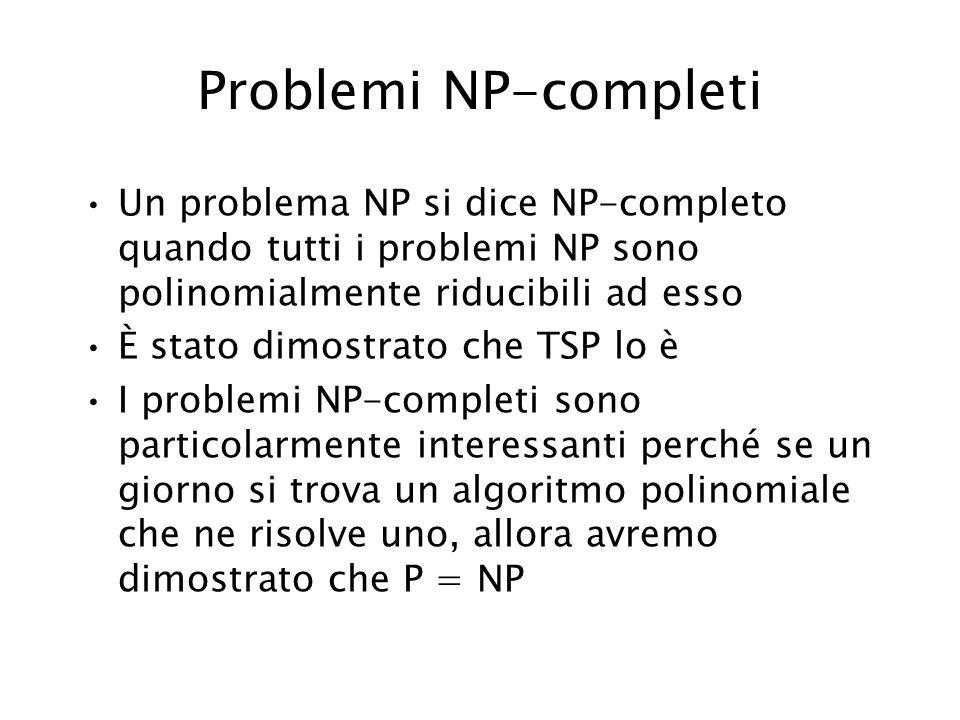 Problemi NP-completi Un problema NP si dice NP-completo quando tutti i problemi NP sono polinomialmente riducibili ad esso È stato dimostrato che TSP