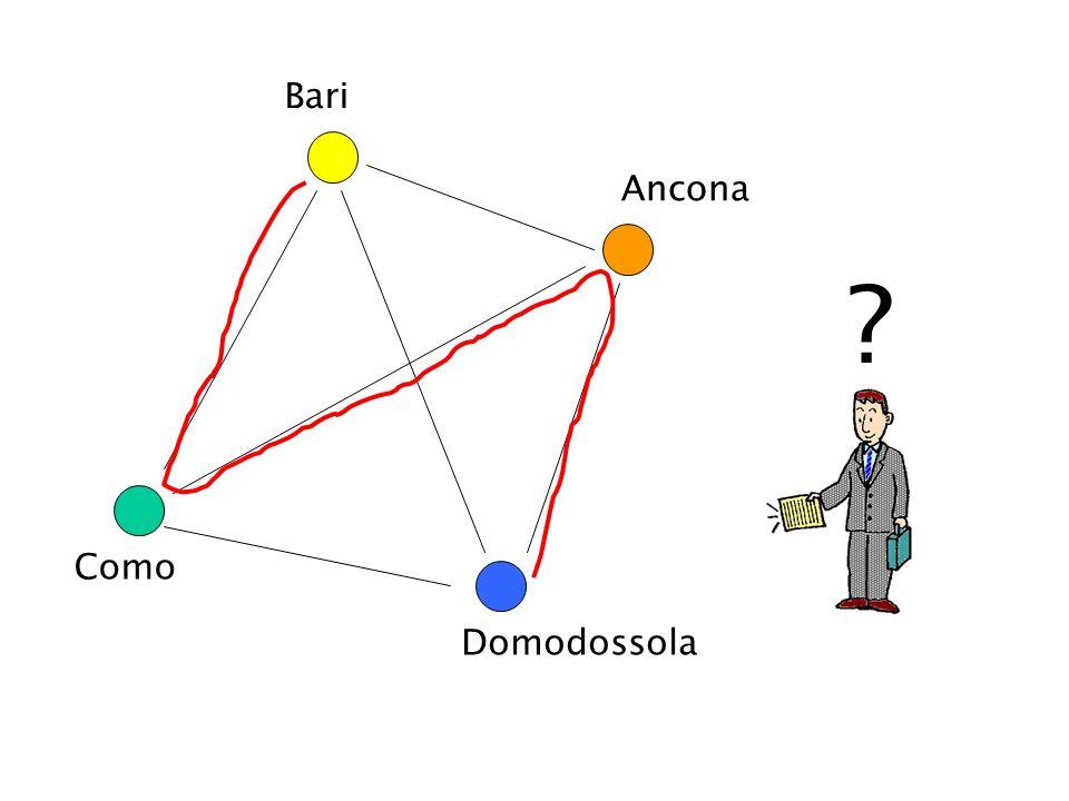 ? Ancona Bari Como Domodossola