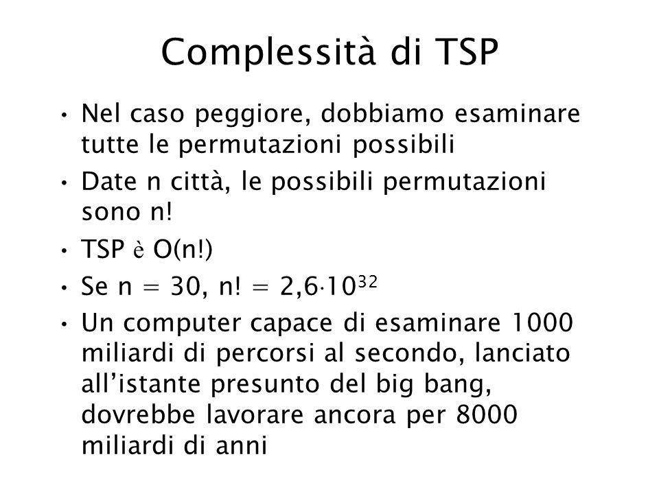 Complessità di TSP Nel caso peggiore, dobbiamo esaminare tutte le permutazioni possibili Date n città, le possibili permutazioni sono n! TSP è O(n!) S