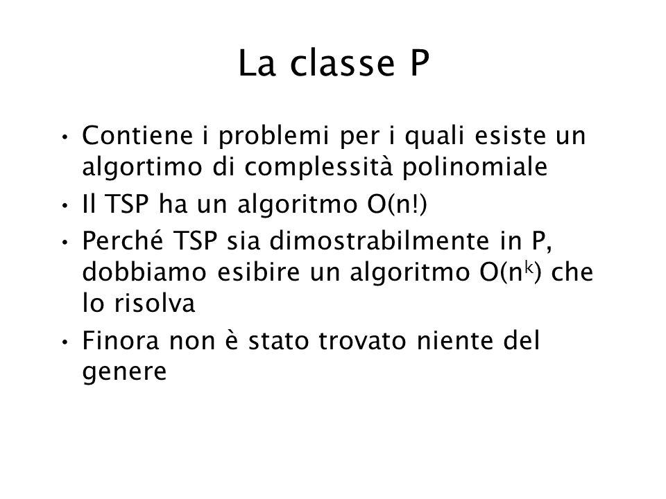 La classe P Contiene i problemi per i quali esiste un algortimo di complessità polinomiale Il TSP ha un algoritmo O(n!) Perché TSP sia dimostrabilment