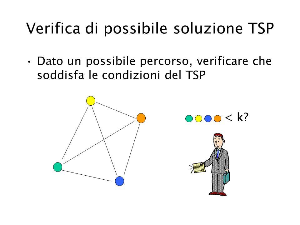Verifica di possibile soluzione TSP Dato un possibile percorso, verificare che soddisfa le condizioni del TSP < k?