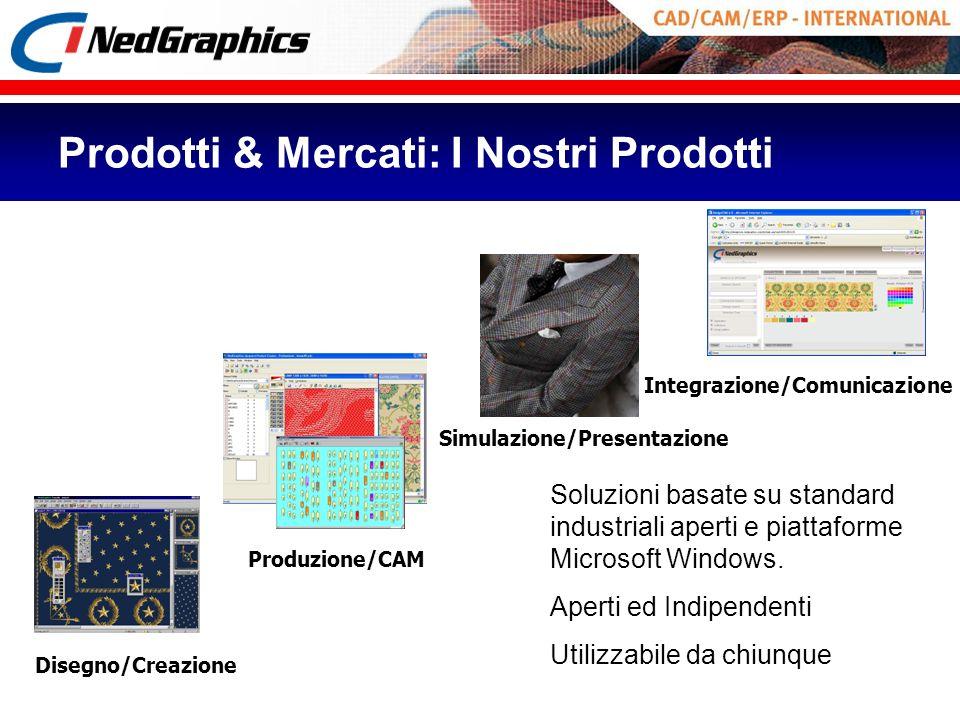 Prodotti & Mercati: I Nostri Prodotti Produzione/CAM Integrazione/Comunicazione Disegno/Creazione Simulazione/Presentazione Soluzioni basate su standa