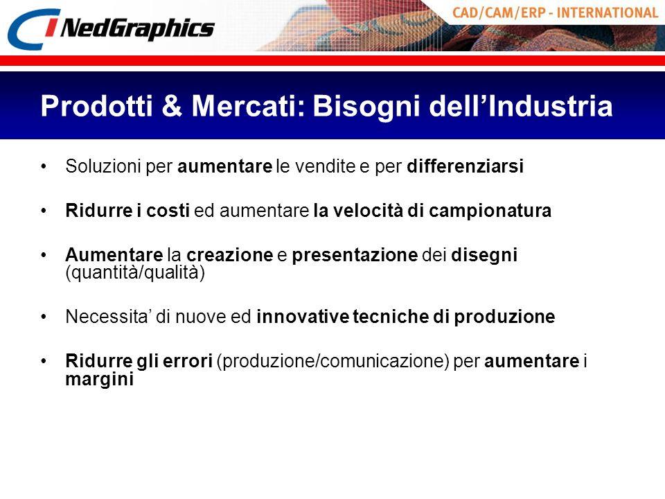 Prodotti & Mercati: Bisogni dellIndustria Soluzioni per aumentare le vendite e per differenziarsi Ridurre i costi ed aumentare la velocità di campiona