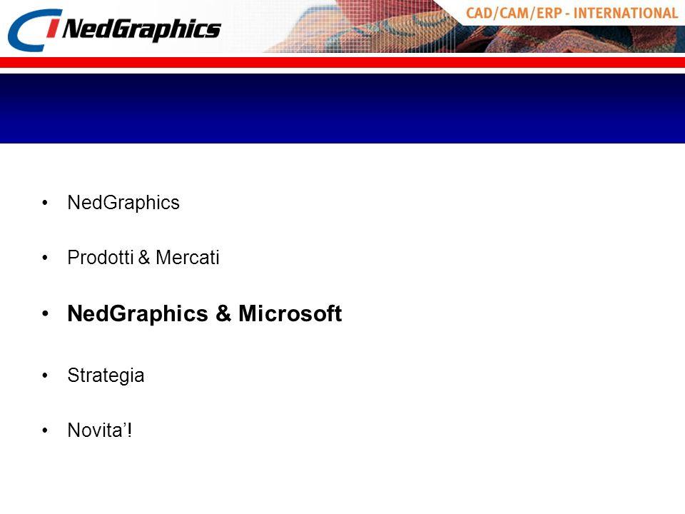 NedGraphics Prodotti & Mercati NedGraphics & Microsoft Strategia Novita!