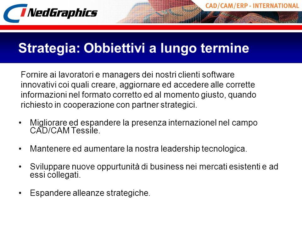 Strategia: Obbiettivi a lungo termine Migliorare ed espandere la presenza internazionel nel campo CAD/CAM Tessile. Mantenere ed aumentare la nostra le