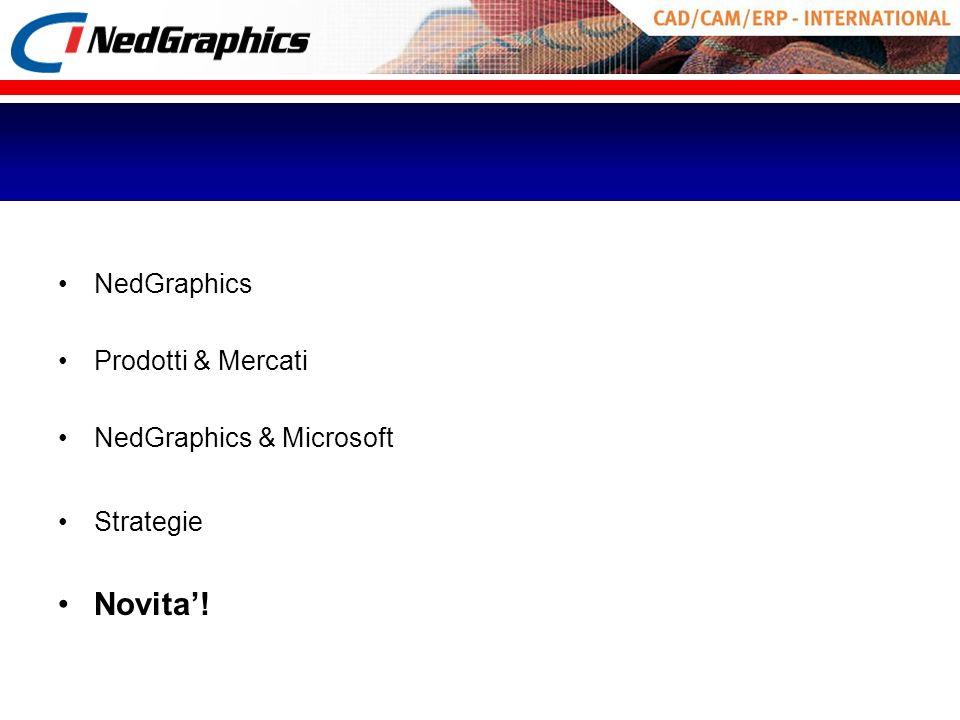NedGraphics Prodotti & Mercati NedGraphics & Microsoft Strategie Novita!