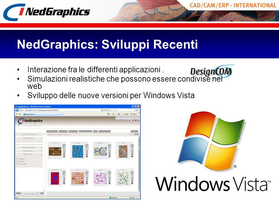 NedGraphics: Sviluppi Recenti Interazione fra le differenti applicazioni. Simulazioni realistiche che possono essere condivise nel web Sviluppo delle