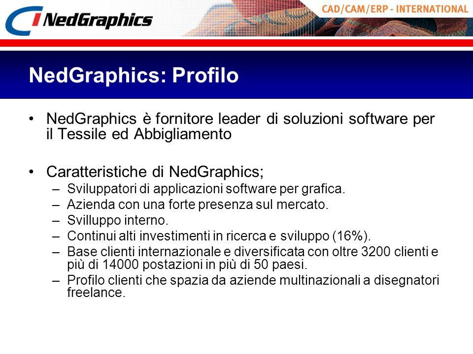 NedGraphics: Profilo NedGraphics è fornitore leader di soluzioni software per il Tessile ed Abbigliamento Caratteristiche di NedGraphics; –Sviluppator
